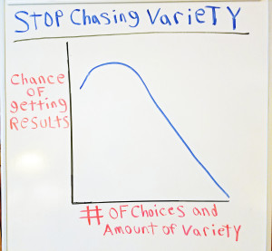 Stop Chasing Variety And Get Results